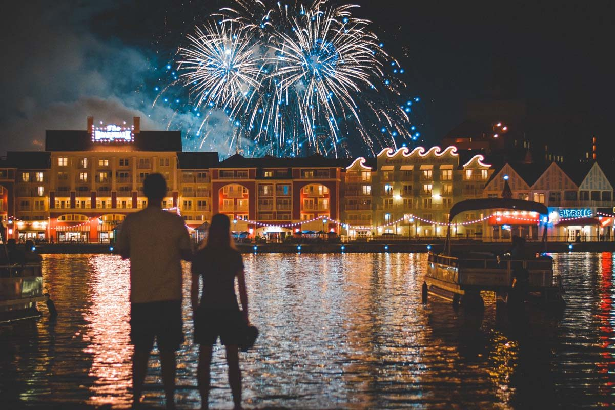 Fireworks Photography – 7 Tips For Great Pictures